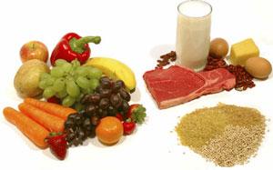 رژيم غذايي در بيماران کم خوني آنمي