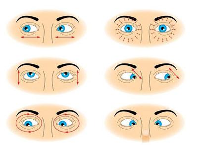ماساژ چشم