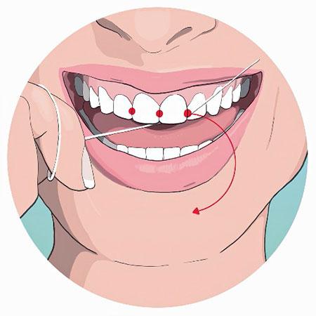 نخ دندان,روش استفاده از نخ دندان,مسواک زدن