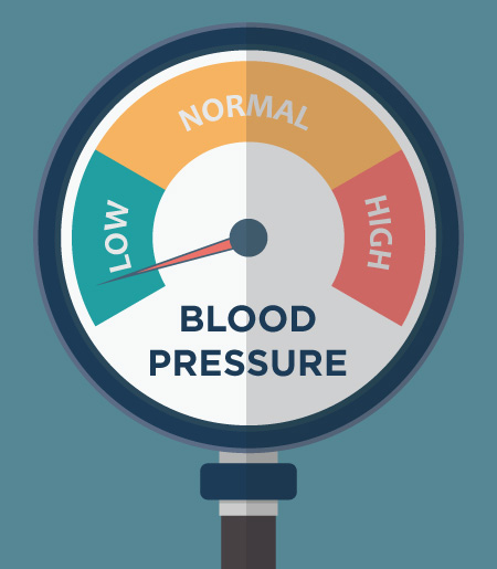 رفع فشار خون پایین, راه حل فشار خون پایین