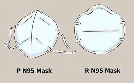 دستورالعمل استفاده از ماسک n95, ماسک صورت N95