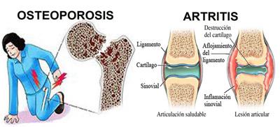 دکتر علی سعیدی ارتوپدی بیرجند جراح استخوان و مفاصل