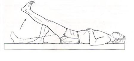 چگونگی رفع درد زانو, حرکات ورزشی جهت رفع درد زانو