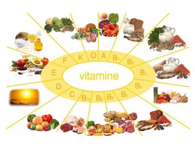 مواد مغذي ضروري, علائم کمبود مواد مغذي در بدن