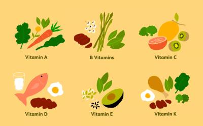 مواد غذایی ضد التهاب, گیاهان دارویی ضد التهاب