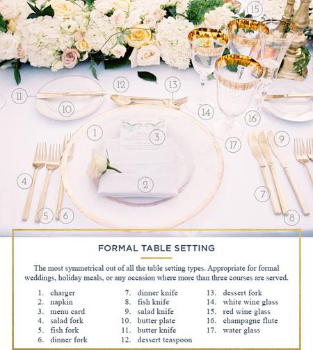تکنیک های چیدمان رسمی میز,راهنمای چیدمان رسمی میز