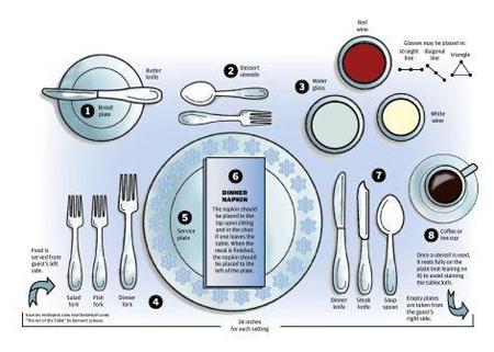 روش های چیدمان میز غذاخوری,چیدمان رسمی و غیر رسمی میز غذاخوری