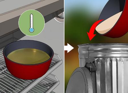 روغن های مناسب آشپزی, راهنمای استفاده مجدد از روغن