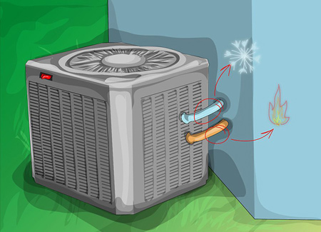 شیوه تمیز کردن کولر گازی, نکاتی برای تمیز کردن کولر گازی