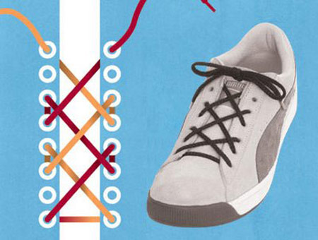 مدل های بستن بند کفش, انواع بستن بند کفش