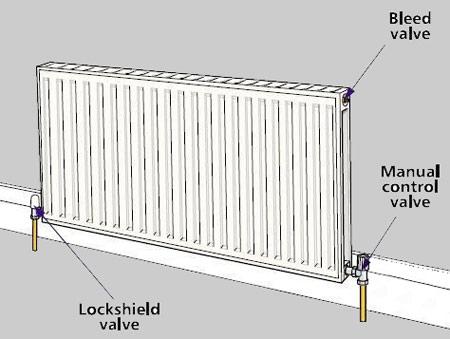 راه اندازی رادیاتور شوفاژ