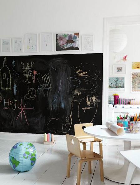 تکنیک های نقاشی و رنگ آمیزی دیوار, راهنمای رنگ آمیزی دیوار