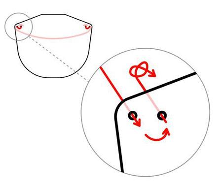آموزش ساخت ماسک های طلقی, آموزش تصویری ساخت ماسک طلقی  آموزش ساخت شیلد صورت  الگوهای طلقی شیلد صورت  ماسک طلقی