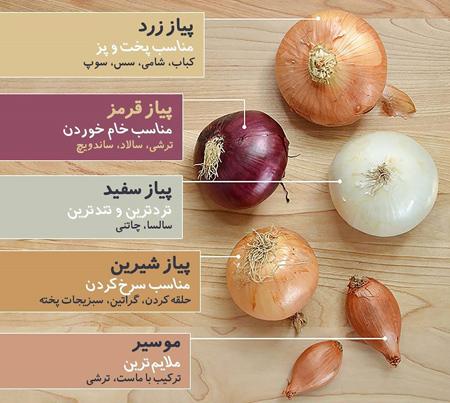 [تصویر:  onion2-types-use2-cooking3.jpg]