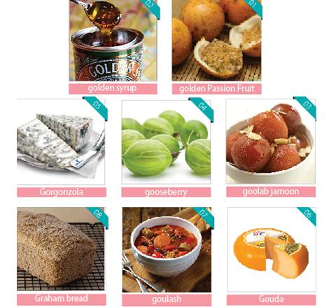 شناخت عناوین و اصطلاحات آشپزی و شیرینی پزی,آشنایی با عناوین و اصطلاحات آشپزی و شیرینی پزی