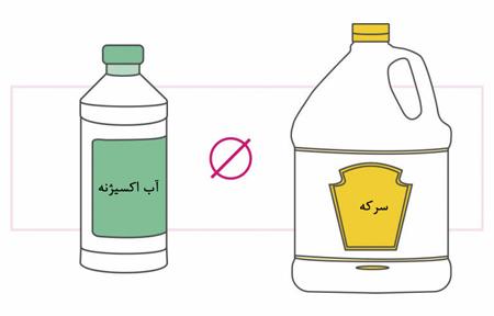 ترکیبات خطرزای تمیز کننده ها,آشنایی با ترکیبات خطرزای تمیز کننده ها