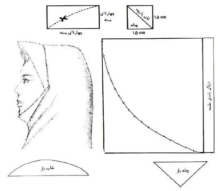 روش دوخت چادر و مقنعه نماز, دوخت چادر ساده