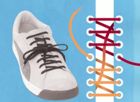 طرز بستن بند کفش,انواع بستن بند کفش