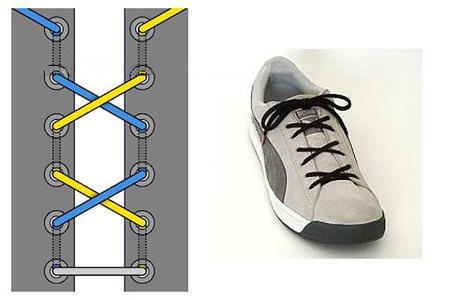 نحوه بستن بند کفش, روش های بستن بند کفش