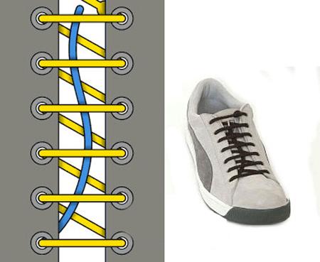آموزش بستن بند کفش, آموزش بستن انواع بند کفش