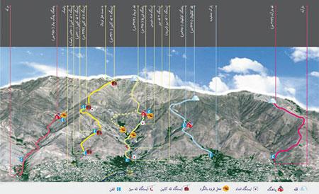 بهترین مسیر های کوهنوردی در تهران