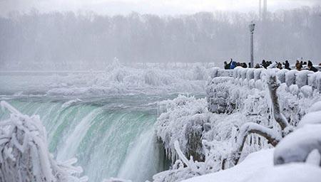 آبشار نیاگارا,عکس آبشار نیاگارا,درباره آبشار نیاگارا