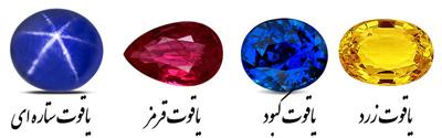 نکته هایی برای خرید یاقوت, آشنایی با انواع سنگ یاقوت