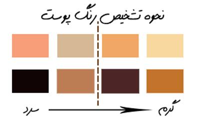 ست کردن رنگ لباس با رنگ پوست,ست کردن لباس با رنگ لباس