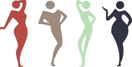 اشکال مختلف بدن,بهترین لباس برای انواع بدن
