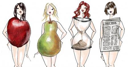 انواع شکل بدن،آشنایی با انواع شکل بدن