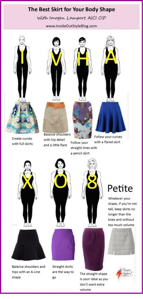 اصول انتخاب لباس شب با فرم بدن,انتخاب لباس شب متناسب با بدن