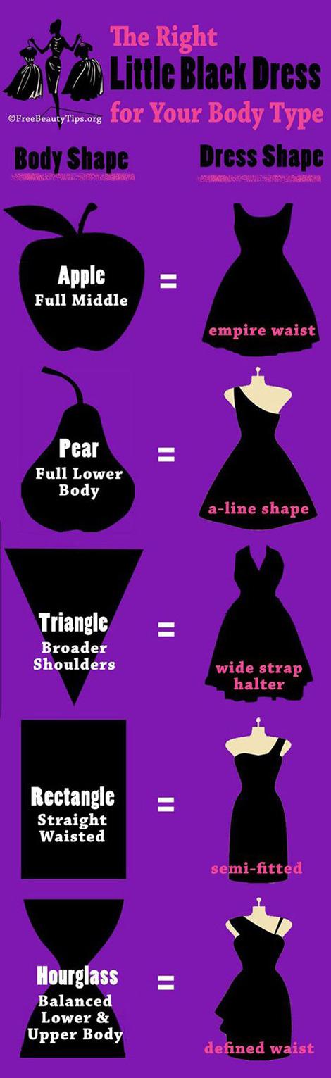 راهنمای انتخاب لباس شب, انتخاب لباس شب برای اندام های متفاوت
