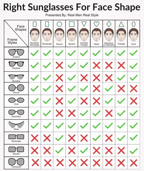 راهنمای انتخاب عینک آفتابی,انتخاب مدل و رنگ عینک آفتابی