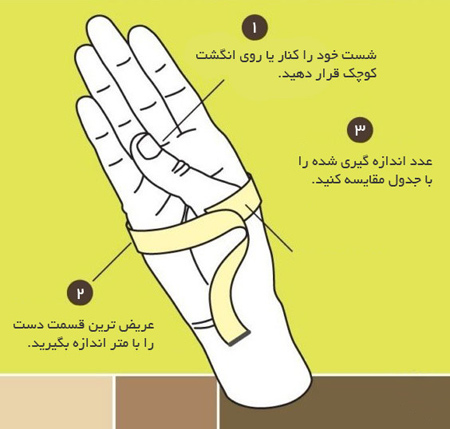 روش تمیز کردن النگو, راههای نگهداری از النگو
