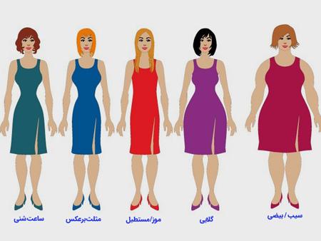 انتخاب لباس عروس,مدل های لباس عروس