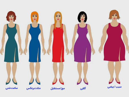 tips3 choosing3 bridal2 dress2 -  آشنایی با انواع مدل لباس عروس + نکاتی برای انتخاب لباس عروس