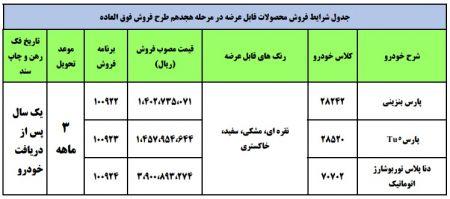 محصول ایران خودرو  ,اخباراقتصادی ,خبرهای اقتصادی