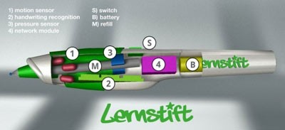 قلم الکترونیکی,قلم الکترونیکی مجهز به لینوکس,قلم Lernstift