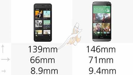 اخبار,اخبار تکنولوژی,مقایسه اچتیسی ONE M8 و آمازون FirePhone