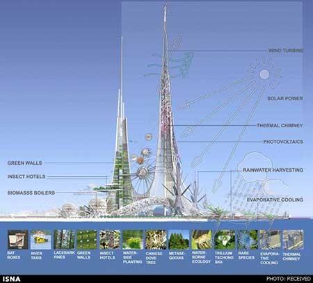اخبار,اخبارعلمی,بلندترین برج زوج جهان