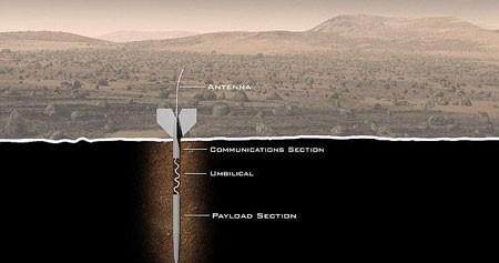 مریخ، موشک باران می شود