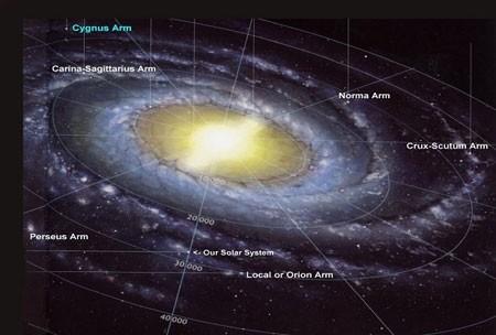 اخبار , اخبار علمی , کهکشان راه شیری