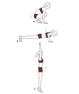 ورزش هوازی,تمرینات ورزشی,ورزش برای سلامتی
