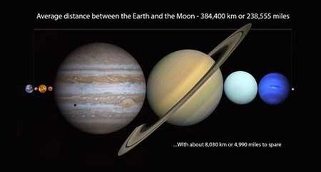 11 تصویر از وسعت فوق تصور فضا