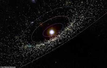 تصاویری ترسناک از انبوه سیارکها در مسیر کره زمین