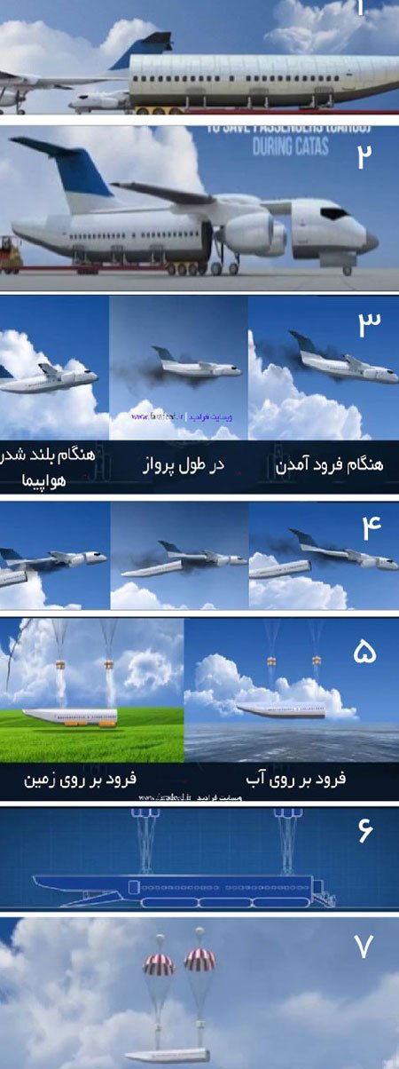 اخبار,اخبار علمی,سقوط هواپیما,پیشگیری از سقوط هواپیما