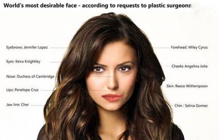 زیباترین زنان جهان از نظر علم پزشکی
