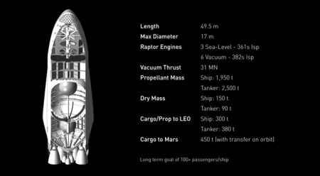 اخبارعلمی,خبرهای علمی,طویلترین فضاپیما