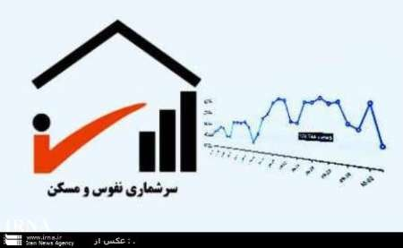 اخباراجتماعی  ,خبرهای   اجتماعی ,مرکز آمار ایران