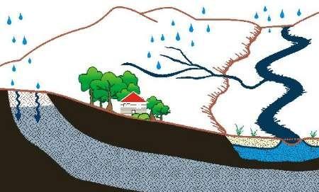 پیادهسازی خط پایلوت تصفیه آب با نانوذرات آهن صفرظرفیتی